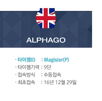 AI명:ALPHAGO,국적:영국,타이젬ID:Magister(P),타이젬기력:9단,접속방식:수동접속,최초접속:16년 12월 29일